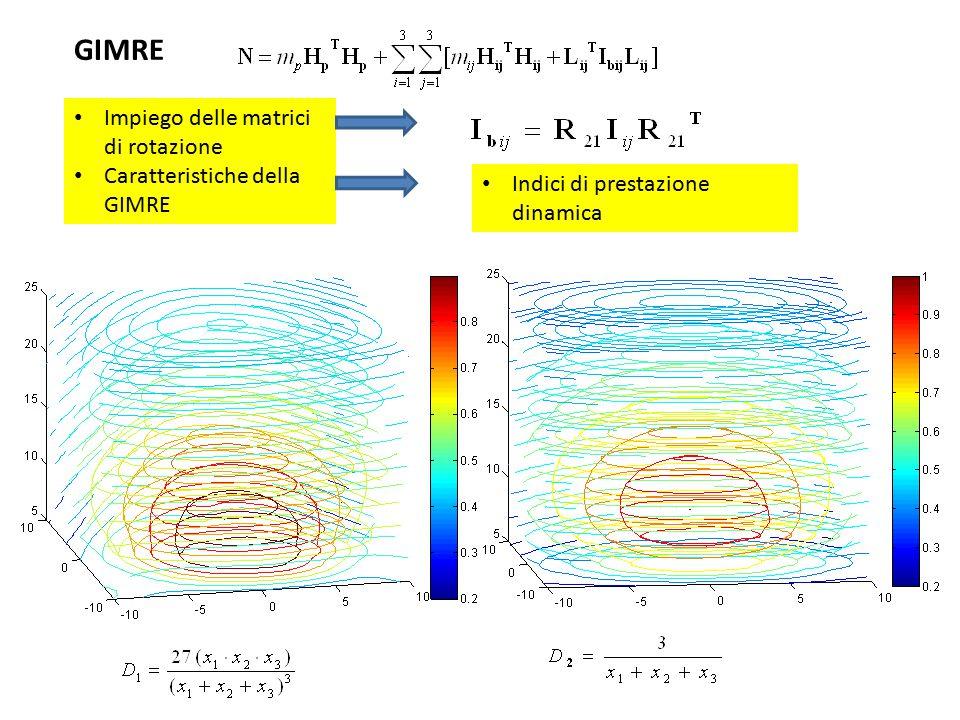 GIMRE Impiego delle matrici di rotazione Caratteristiche della GIMRE Indici di prestazione dinamica
