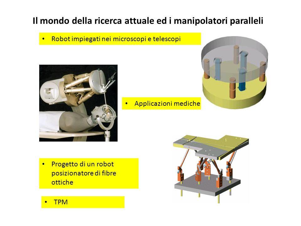 Il mondo della ricerca attuale ed i manipolatori paralleli Applicazioni mediche Progetto di un robot posizionatore di fibre ottiche Robot impiegati ne