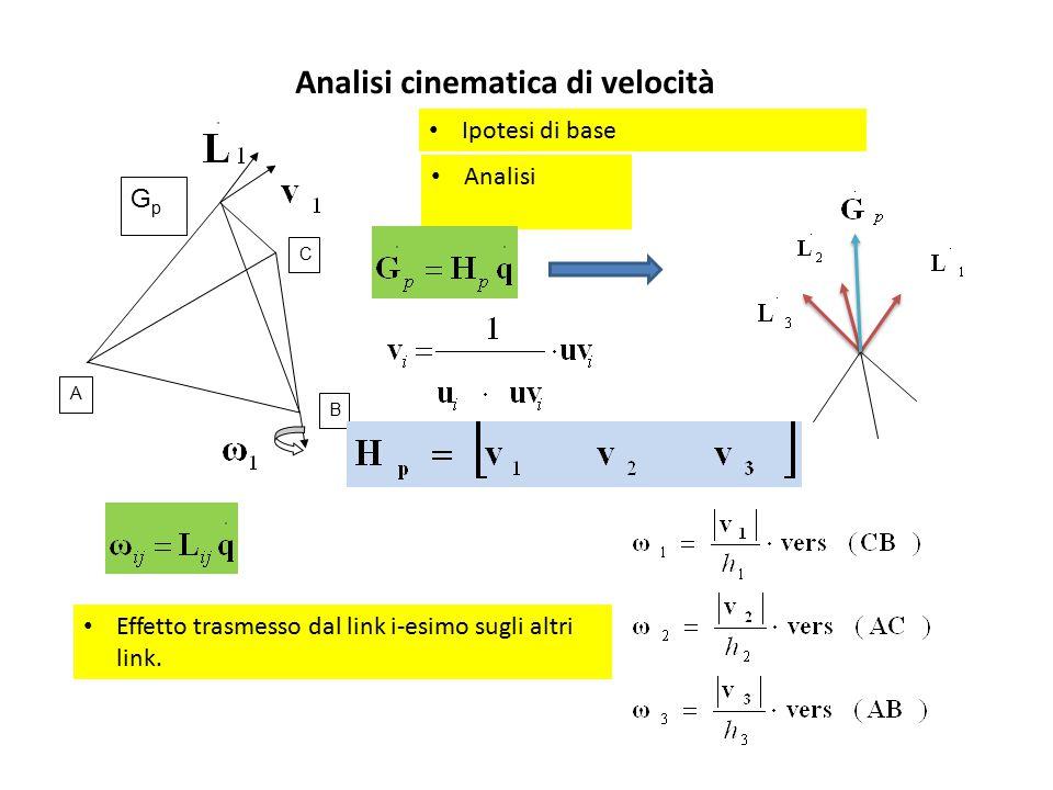 Analisi cinematica di velocità Ipotesi di base Analisi A B C GpGp Effetto trasmesso dal link i-esimo sugli altri link.