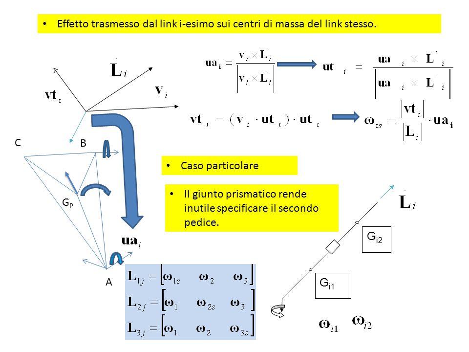 G i1 G i2 Effetto trasmesso dal link i-esimo sui centri di massa del link stesso. Il giunto prismatico rende inutile specificare il secondo pedice. A
