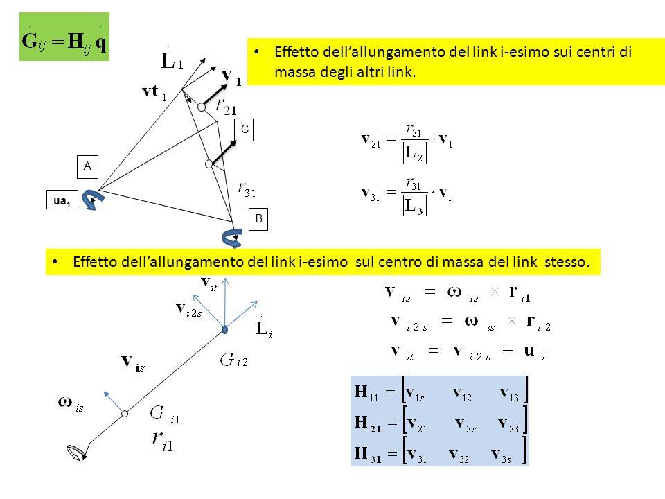 A B C ua 1 Effetto dell'allungamento del link i-esimo sui centri di massa degli altri link. Effetto dell'allungamento del link i-esimo sul centro di m
