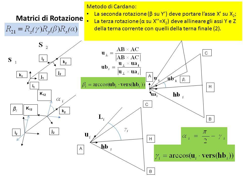 k1k1 i1i1 i2i2 k2k2 j2j2 j1j1 Matrici di Rotazione Metodo di Cardano: La seconda rotazione (β su Y') deve portare l'asse X' su X 2 ; La terza rotazion