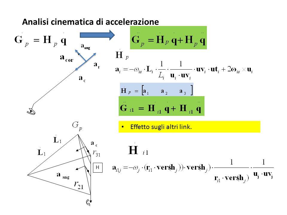Analisi cinematica di accelerazione H Effetto sugli altri link.