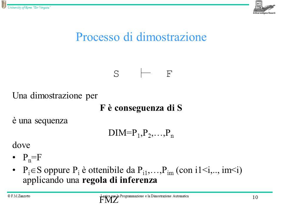 © F.M.ZanzottoLogica per la Programmazione e la Dimostrazione Automatica University of Rome Tor Vergata FMZ 10 Una dimostrazione per F è conseguenza di S è una sequenza DIM=P 1,P 2,…,P n dove P n =F P i  S oppure P i è ottenibile da P i1,…,P im (con i1<i,.., im<i) applicando una regola di inferenza Processo di dimostrazione SF