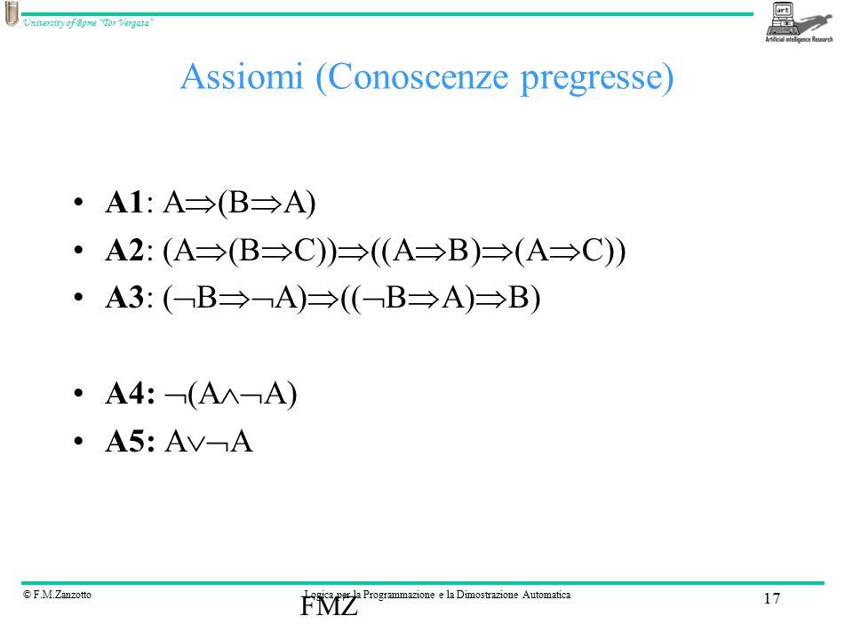 © F.M.ZanzottoLogica per la Programmazione e la Dimostrazione Automatica University of Rome Tor Vergata FMZ 17 Assiomi (Conoscenze pregresse) A1: A  (B  A) A2: (A  (B  C))  ((A  B)  (A  C)) A3: (  B  A)  ((  B  A)  B) A4:  (A  A) A5: A  A