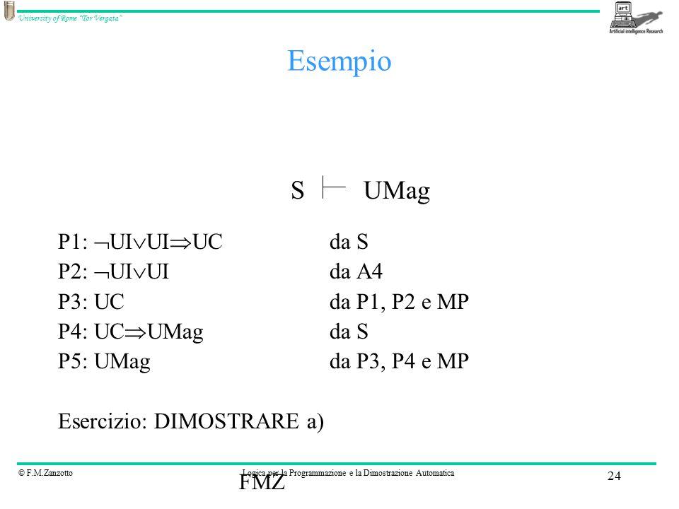 © F.M.ZanzottoLogica per la Programmazione e la Dimostrazione Automatica University of Rome Tor Vergata FMZ 24 Esempio P1:  UI  UI  UCda S P2:  UI  UIda A4 P3: UCda P1, P2 e MP P4: UC  UMag da S P5: UMag da P3, P4 e MP Esercizio: DIMOSTRARE a) SUMag