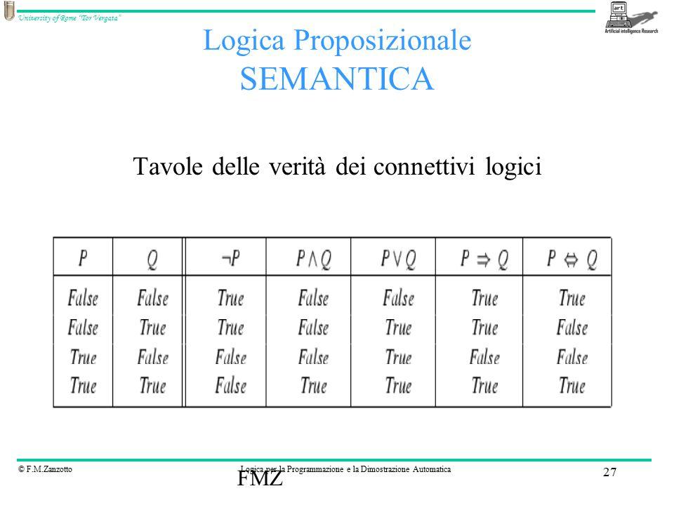 © F.M.ZanzottoLogica per la Programmazione e la Dimostrazione Automatica University of Rome Tor Vergata FMZ 27 Logica Proposizionale SEMANTICA Tavole delle verità dei connettivi logici