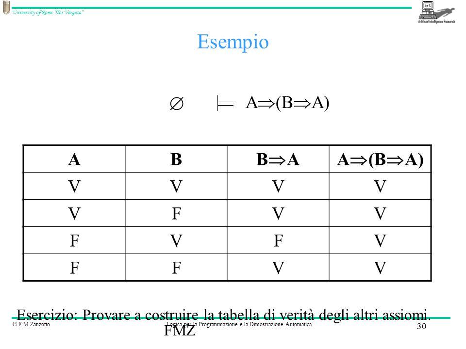 © F.M.ZanzottoLogica per la Programmazione e la Dimostrazione Automatica University of Rome Tor Vergata FMZ 30 Esempio  A  (B  A) AB BABA VVVV VFVV FVFV FFVV Esercizio: Provare a costruire la tabella di verità degli altri assiomi.