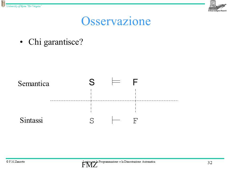© F.M.ZanzottoLogica per la Programmazione e la Dimostrazione Automatica University of Rome Tor Vergata FMZ 32 Osservazione SF SF Semantica Sintassi Chi garantisce?