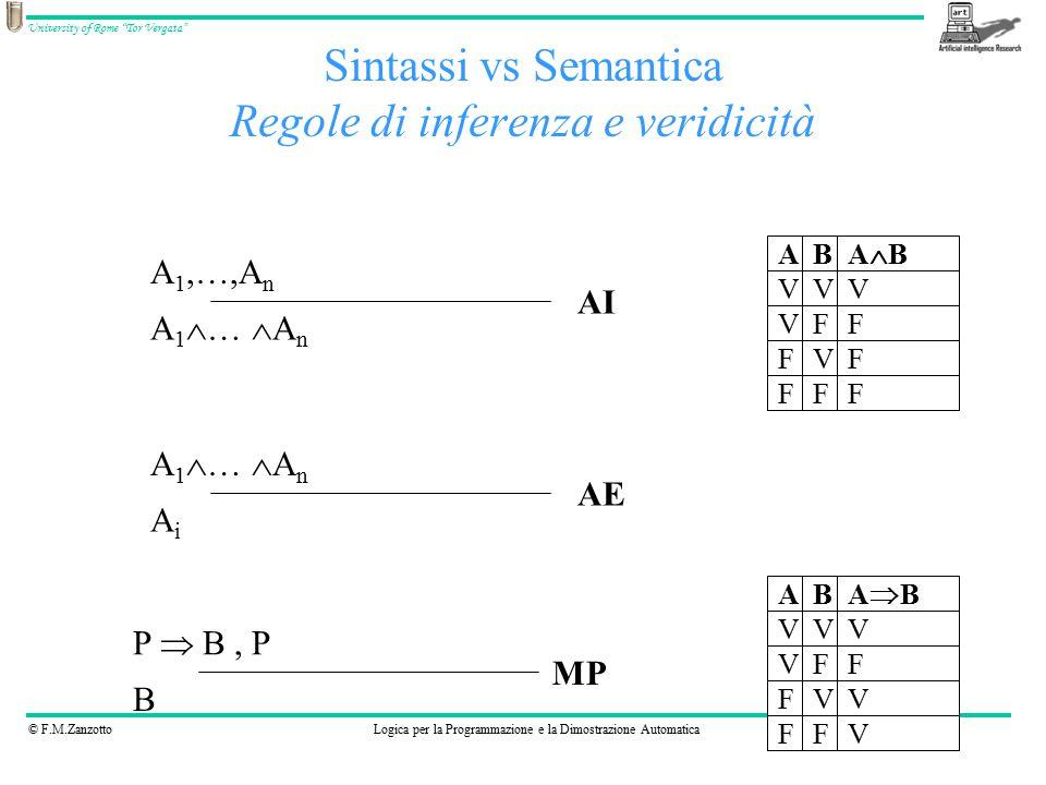 © F.M.ZanzottoLogica per la Programmazione e la Dimostrazione Automatica University of Rome Tor Vergata Sintassi vs Semantica Regole di inferenza e veridicità V V F F V F V F AB V F V V ABAB V V F F V F V F AB V F F F ABAB P  B, P B MP A 1,…,A n A 1  …  A n AiAi AE AI