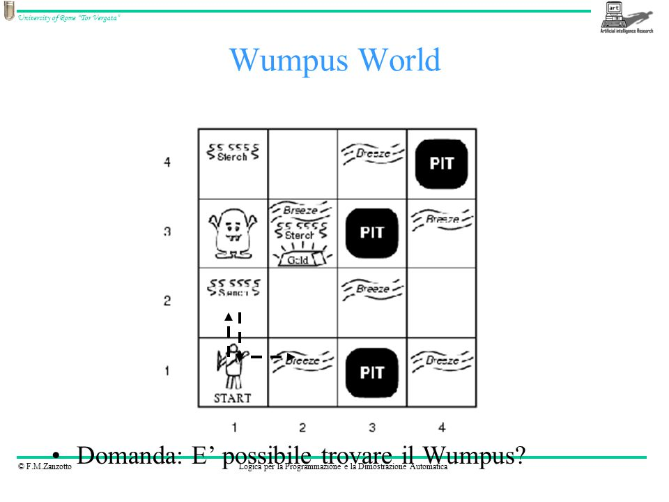 """© F.M.ZanzottoLogica per la Programmazione e la Dimostrazione Automatica University of Rome """"Tor Vergata"""" Wumpus World Domanda: E' possibile trovare i"""