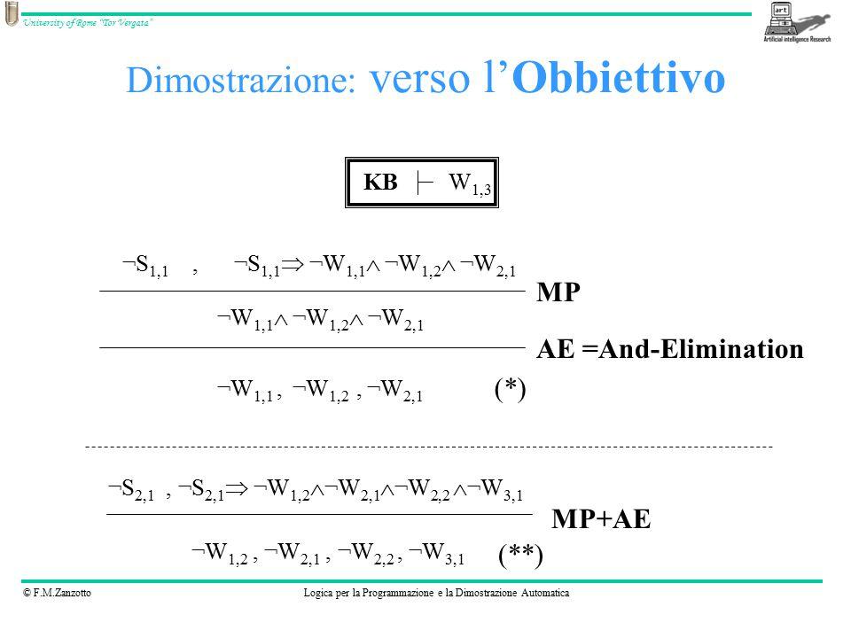 © F.M.ZanzottoLogica per la Programmazione e la Dimostrazione Automatica University of Rome Tor Vergata Dimostrazione: verso l'Obbiettivo KBW 1,3 ¬S 1,1, ¬S 1,1  ¬W 1,1  ¬W 1,2  ¬W 2,1 ¬W 1,1  ¬W 1,2  ¬W 2,1 ¬W 1,1, ¬W 1,2, ¬W 2,1 MP AE =And-Elimination ¬S 2,1, ¬S 2,1  ¬W 1,2  ¬W 2,1  ¬W 2,2  ¬W 3,1 ¬W 1,2, ¬W 2,1, ¬W 2,2, ¬W 3,1 MP+AE (*) (**)