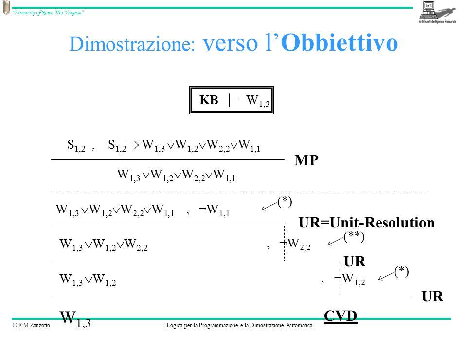 © F.M.ZanzottoLogica per la Programmazione e la Dimostrazione Automatica University of Rome Tor Vergata Dimostrazione: verso l'Obbiettivo KBW 1,3 S 1,2, S 1,2  W 1,3  W 1,2  W 2,2  W 1,1 W 1,3  W 1,2  W 2,2  W 1,1 MP W 1,3  W 1,2  W 2,2  W 1,1, ¬W 1,1 W 1,3  W 1,2  W 2,2 UR=Unit-Resolution (*), ¬W 2,2 (**) W 1,3  W 1,2, ¬W 1,2 (*) UR W 1,3 CVD