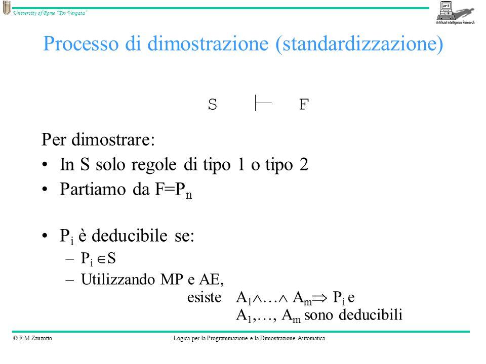 © F.M.ZanzottoLogica per la Programmazione e la Dimostrazione Automatica University of Rome Tor Vergata Processo di dimostrazione (standardizzazione) Per dimostrare: In S solo regole di tipo 1 o tipo 2 Partiamo da F=P n P i è deducibile se: –P i  S –Utilizzando MP e AE, esiste A 1  …  A m  P i e A 1,…, A m sono deducibili SF