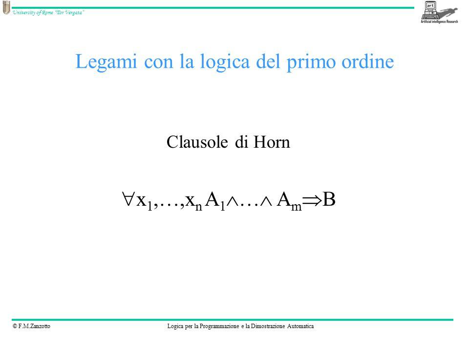 © F.M.ZanzottoLogica per la Programmazione e la Dimostrazione Automatica University of Rome Tor Vergata Legami con la logica del primo ordine Clausole di Horn  x 1,…,x n A 1  …  A m  B