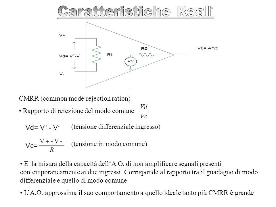 CMRR (common mode rejection ration) Rapporto di reiezione del modo comune (tensione differenziale ingresso) (tensione in modo comune) E la misura della capacità dell'A.O.