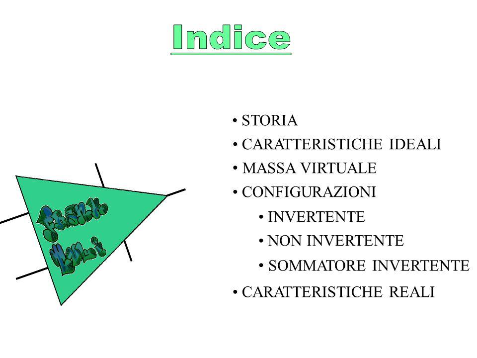 STORIA CARATTERISTICHE IDEALI MASSA VIRTUALE CONFIGURAZIONI INVERTENTE NON INVERTENTE SOMMATORE INVERTENTE CARATTERISTICHE REALI