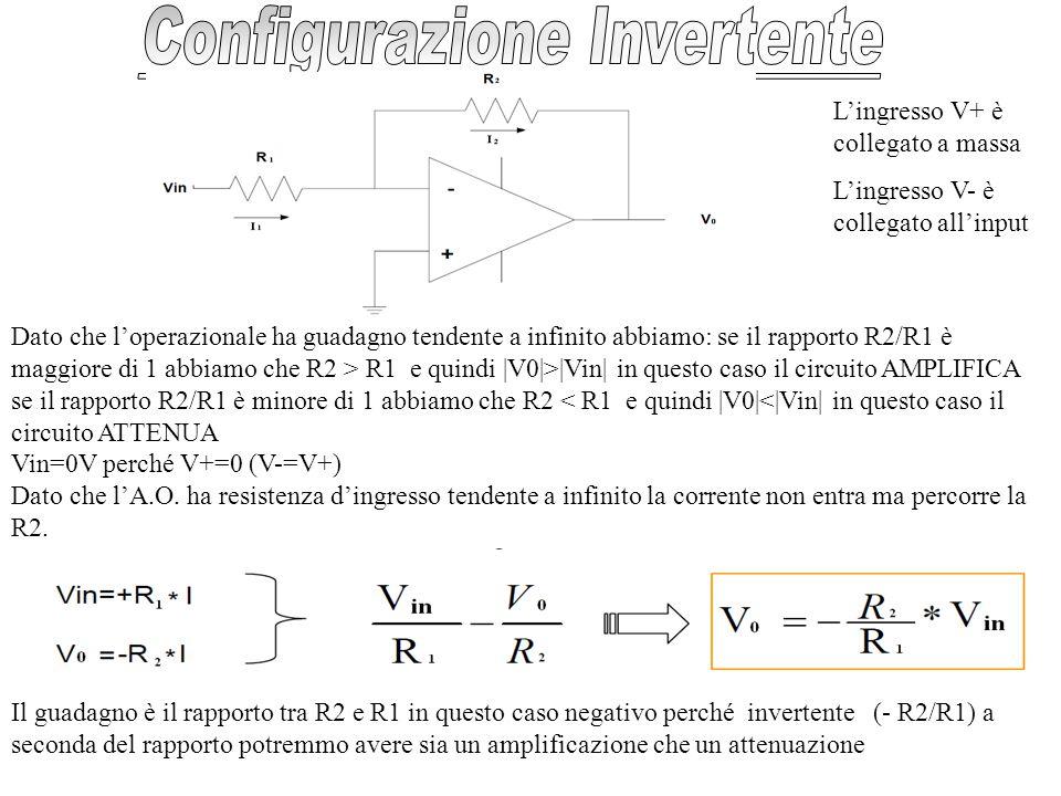 L'ingresso V+ è collegato a massa L'ingresso V- è collegato all'input Dato che l'operazionale ha guadagno tendente a infinito abbiamo: se il rapporto R2/R1 è maggiore di 1 abbiamo che R2 > R1 e quindi |V0|>|Vin| in questo caso il circuito AMPLIFICA se il rapporto R2/R1 è minore di 1 abbiamo che R2 < R1 e quindi |V0|<|Vin| in questo caso il circuito ATTENUA Vin=0V perché V+=0 (V-=V+) Dato che l'A.O.