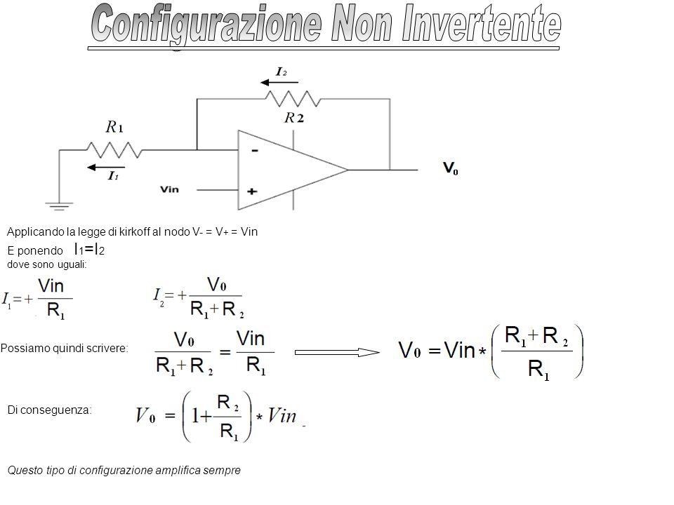 Applicando la legge di kirkoff al nodo V- = V + = Vin E ponendo I 1 =I 2 dove sono uguali: Possiamo quindi scrivere: Di conseguenza: Questo tipo di configurazione amplifica sempre