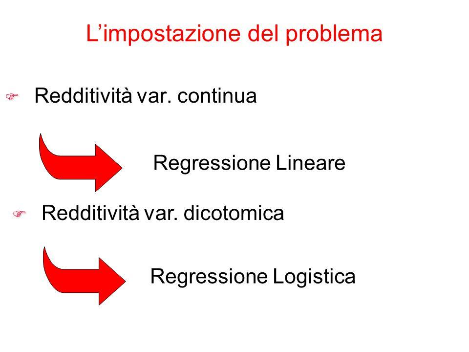 L'impostazione del problema F F Redditività var. continua F F Redditività var. dicotomica Regressione LineareRegressione Logistica