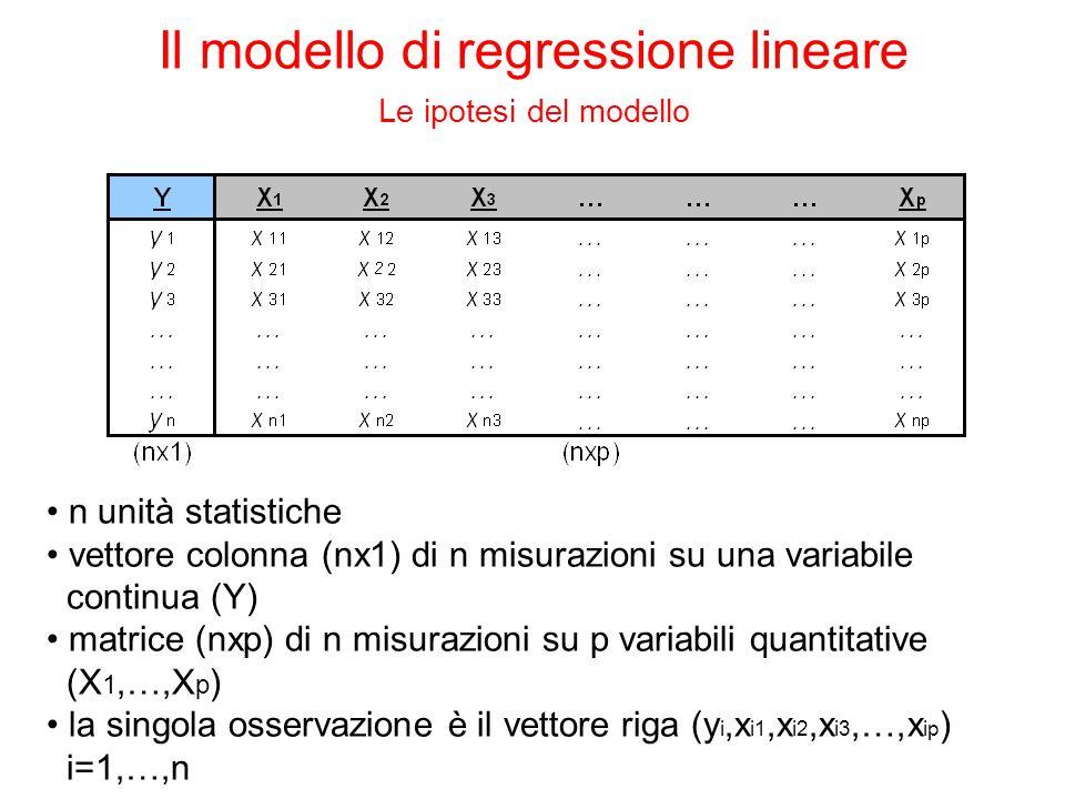 n unità statistiche vettore colonna (nx1) di n misurazioni su una variabile continua (Y) matrice (nxp) di n misurazioni su p variabili quantitative (X