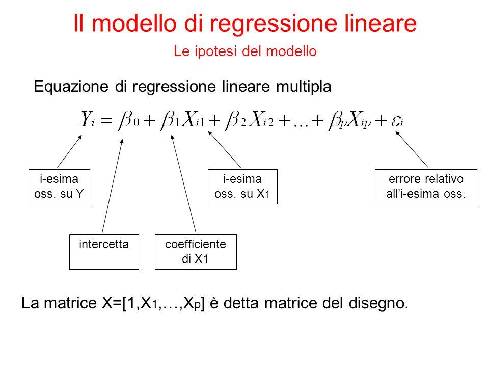 Equazione di regressione lineare multipla i-esima oss. su Y i-esima oss. su X 1 errore relativo all'i-esima oss. intercettacoefficiente di X1 La matri