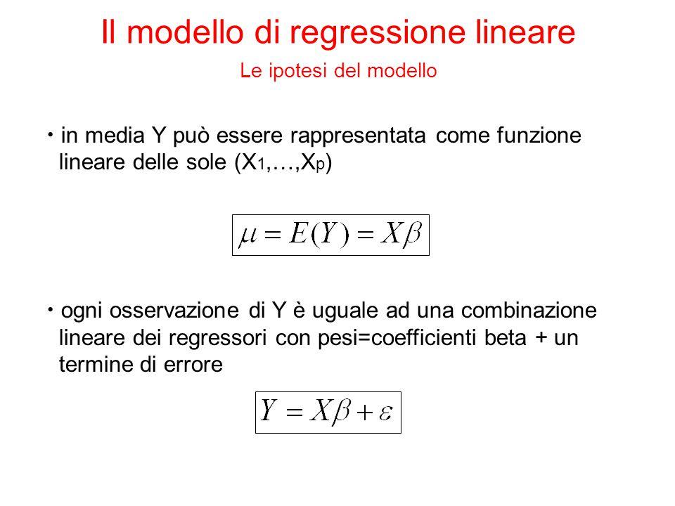 ogni osservazione di Y è uguale ad una combinazione lineare dei regressori con pesi=coefficienti beta + un termine di errore in media Y può essere rap