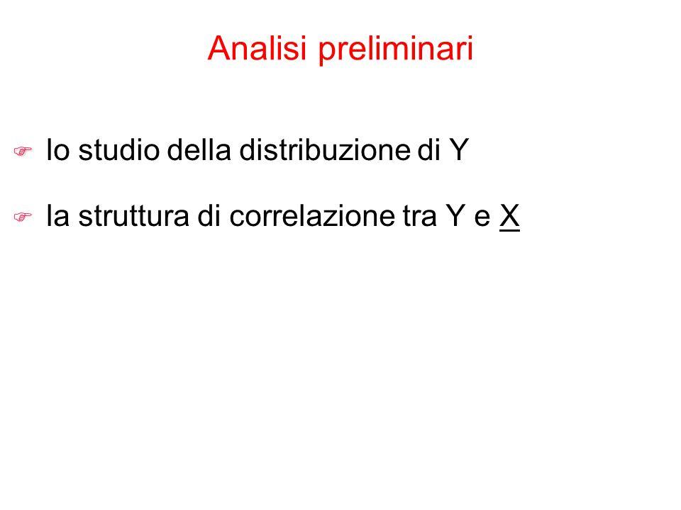 Analisi preliminari F F lo studio della distribuzione di Y F la struttura di correlazione tra Y e X