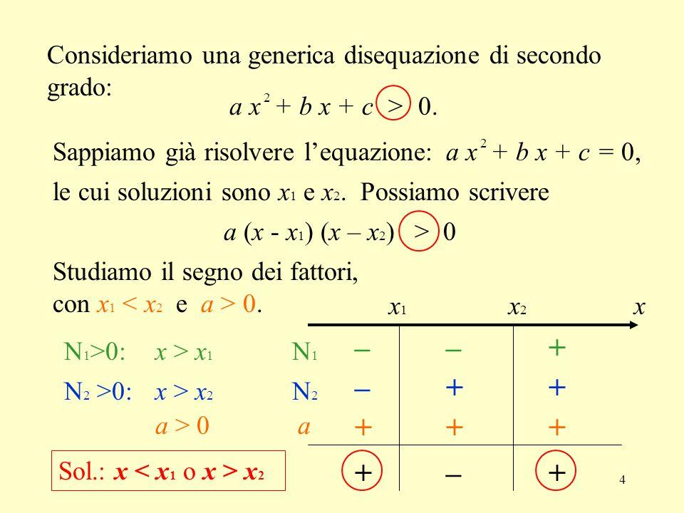 4 Consideriamo una generica disequazione di secondo grado: a x + b x + c > 0. 2 Sappiamo già risolvere l'equazione:a x + b x + c = 0, 2 le cui soluzio