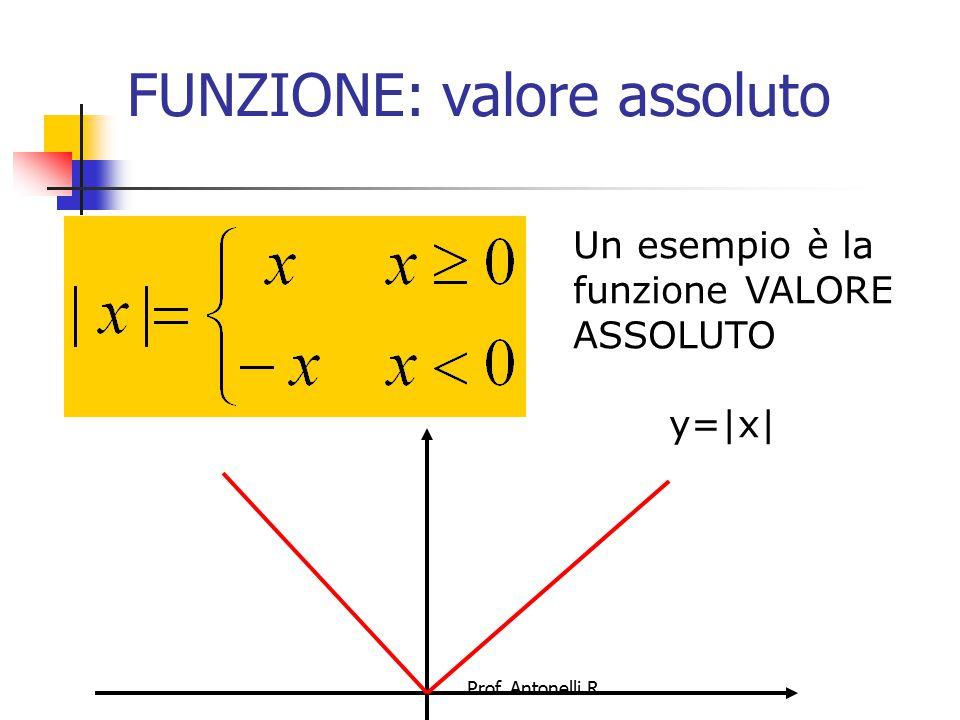 FUNZIONE: Heaviside Un altro è la funzione di Heaviside o funzione a gradino 1 0 Prof. Antonelli R.