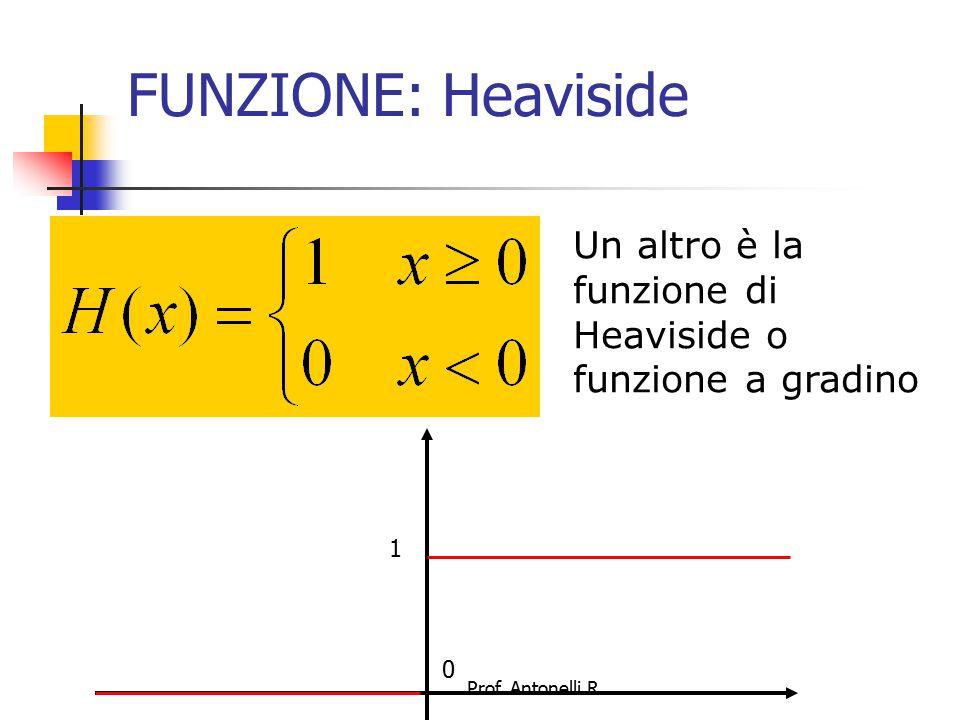 FUNZIONE: parte intera La funzione parte intera di x , che ad ogni numero associa la sua parte intera 1 0 2 3 12 34 Prof.