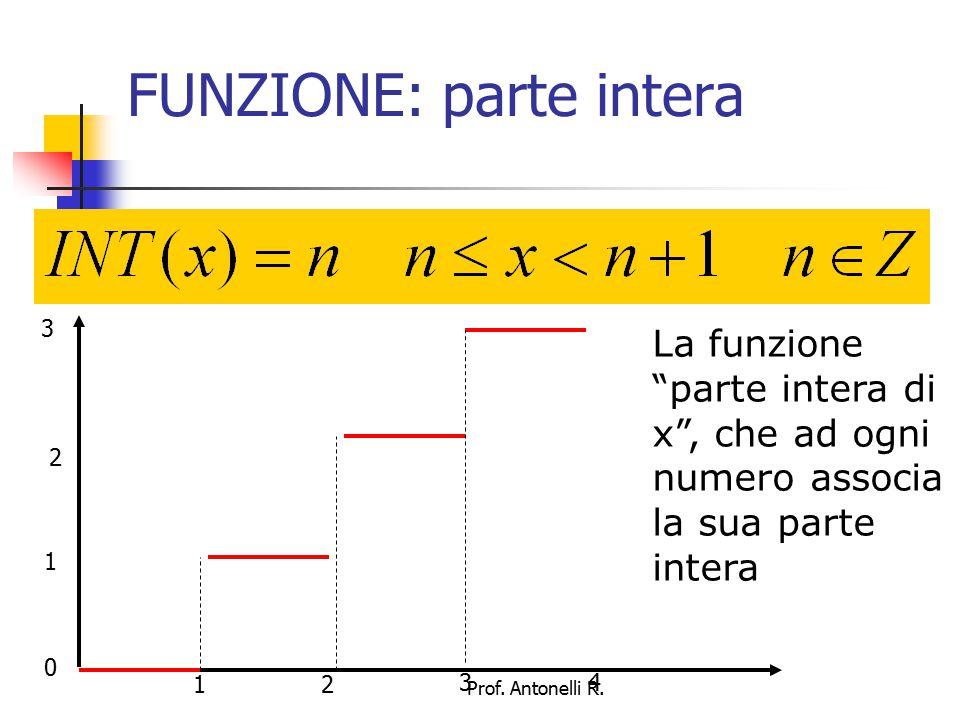 FUNZIONE: iniettiva Una funzione si dice INIETTIVA se ogni elemento di B ha al più una controimmagine in A f non è iniettiva perché y3 ha due controimmagini, x3 e x4 A B x1 x2 x3 y1 y2 y3 y4 f x4 Prof.