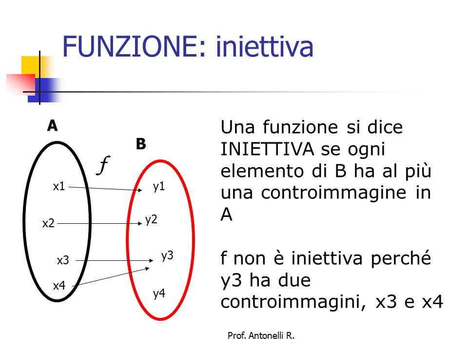FUNZIONE: suriettiva Una funzione si dice SURIETTIVA se ogni elemento di B ha almeno una controimmagine in A f non è suriettiva perché y4 non ha controimmagine A B x1 x2 x3 y1 y2 y3 y4 f x4 Prof.
