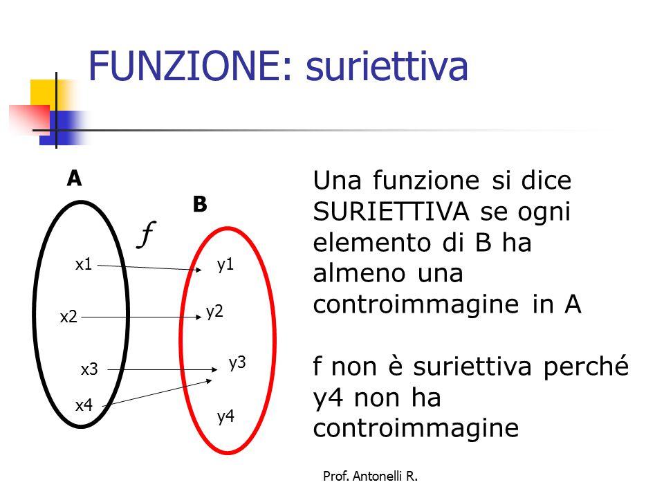 FUNZIONE: biunivoca Una funzione si dice BIUNIVOCA se è iniettiva e suriettiva A B x1 x2 x3 y1 y2 y3 y4 f x4 Prof.