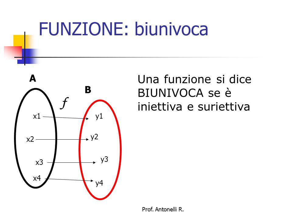 FUNZIONE: classificazione FUNZIONI ALGEBRICHE: sono quelle nella cui espressione si trovano solo le quattro operazioni, l'elevamento a potenza, l'estrazione di radice FUNZIONI TRASCENDENTI: funzione esponenziale e logaritmica, le funzioni goniometriche e tutte le loro combinazioni Prof.
