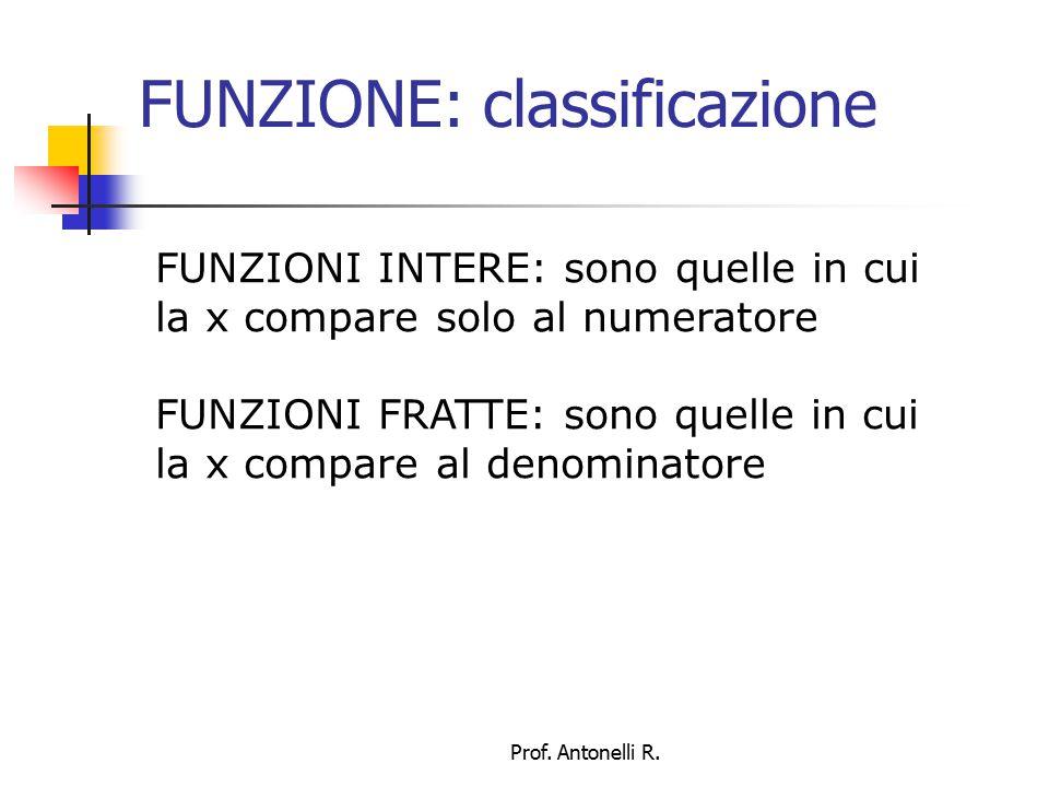 FUNZIONE: ricerca del dominio Il dominio di una funzione è l'insieme di tutti quei valori di x per cui l'espressione che definisce la funzione ha significato.