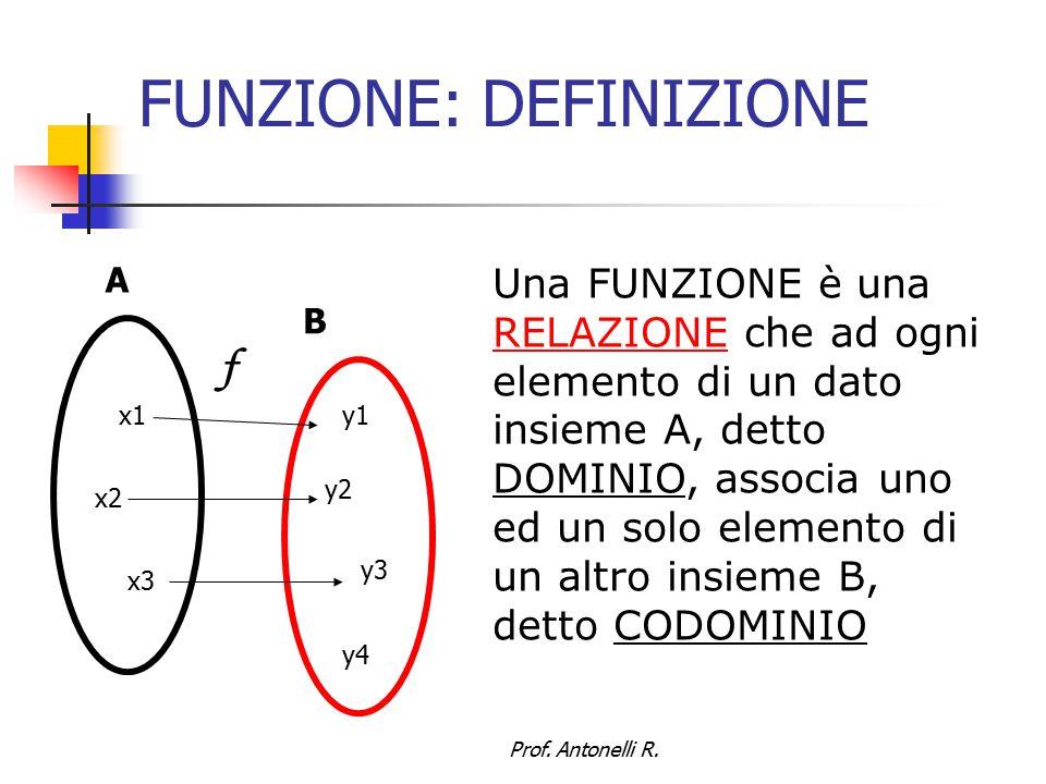 FUNZIONE: DEFINIZIONE Si dice che y1 è IMMAGINE di x1 tramite la funzione f, e così per gli altri elementi Si dice che x1 è CONTROIMMAGINE di y1 tramite f A B x1 x2 x3 y1 y2 y3 y4 f Prof.