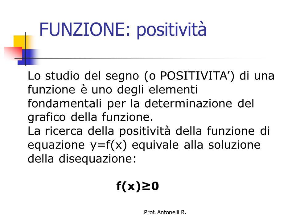 FUNZIONE: positività Ad esempio, la funzione di equazione: È positiva in -2 ≤ x ≤ 0 e x ≥ 2 Prof.