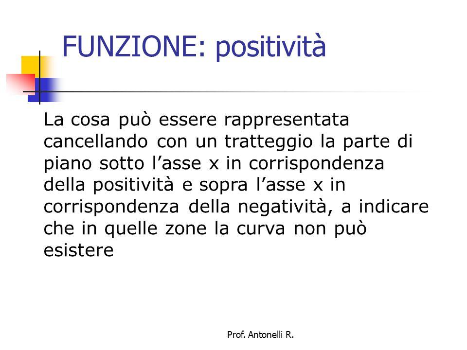 FUNZIONE: positività La positività della funzione di esempio -2 ≤ x ≤ 0 x ≥ 2 Può essere così rappresentata -2 0 2 Prof.