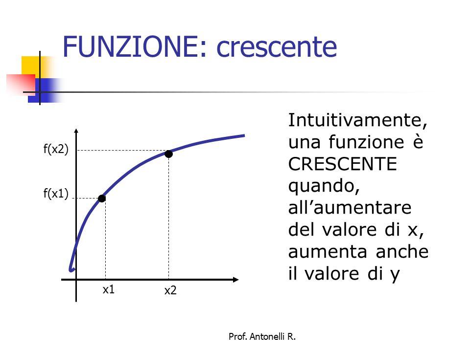FUNZIONE: crescente Rigorosamente, una funzione si dice CRESCENTE in un dato intervallo I del dominio se, per ogni coppia di valori x1 e x2 appartenenti ad I, tali che: Allora risulta: Prof.