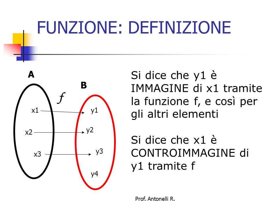 FUNZIONE: DEFINIZIONE Questa è una funzione Questa non lo è A B x1 x2 x3 y1 y2 y3 y4 A B x1 x2 x3 y1 y2 y3 y4 Prof.