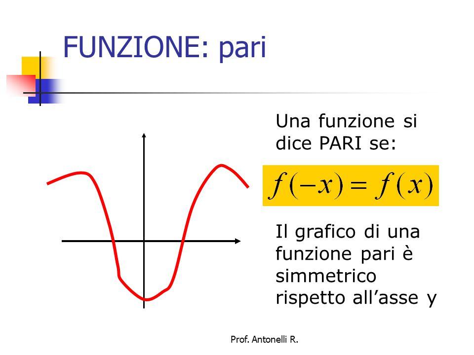 FUNZIONE: dispari Una funzione si dice DISPARI se: Il grafico di una funzione dispari è simmetrico rispetto all'origine Prof.