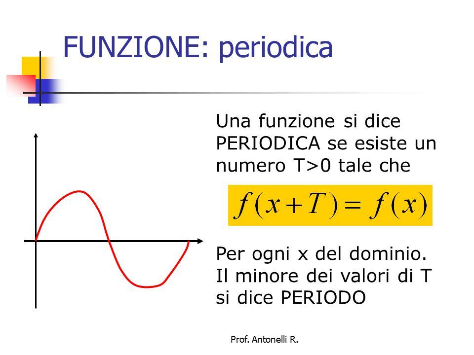 FUNZIONE: inversa Data una funzione f definita sul dominio A e codominio B, si dice RELAZIONE INVERSA la relazione che ad ogni immagine y di B associa la sua controimmagine x in A A B x1 x2 x3 y1 y2 y3 y4 f -1 x4 Prof.