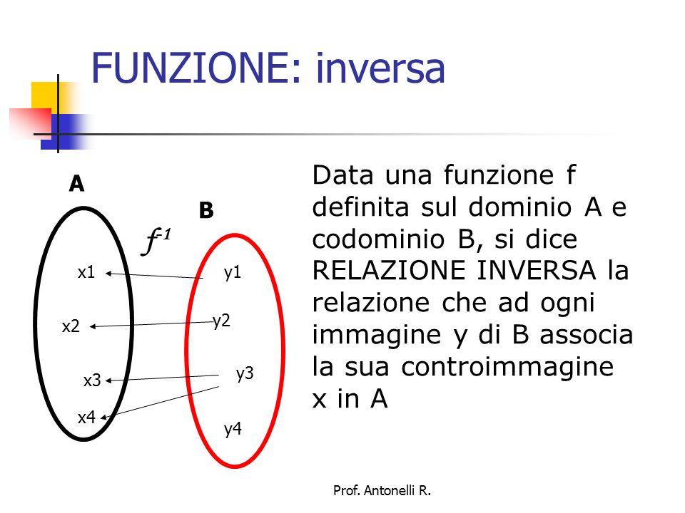 FUNZIONE: inversa Non e' detto che l'inversa sia una funzione: infatti ad esempio in questo caso non lo è perché non è univoca: a y3 sono associati due elementi, x3 e x4 A B x1 x2 x3 y1 y2 y3 y4 f -1 x4 Prof.