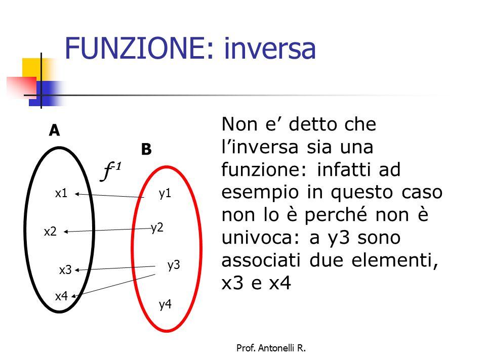 FUNZIONE: inversa In questo caso invece anche l'inversa è una funzione, infatti è univoca.