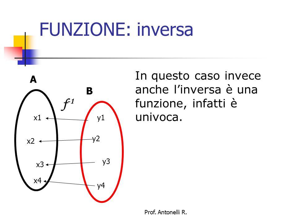 FUNZIONE: funzione invertibile Quando la relazione inversa è una funzione allora la funzione si dice INVERTIBILE e la sua inversa si dice FUNZIONE INVERSA Si usa il simbolo f -1 A B x1 x2 x3 y1 y2 y3 y4 f -1 x4 Prof.