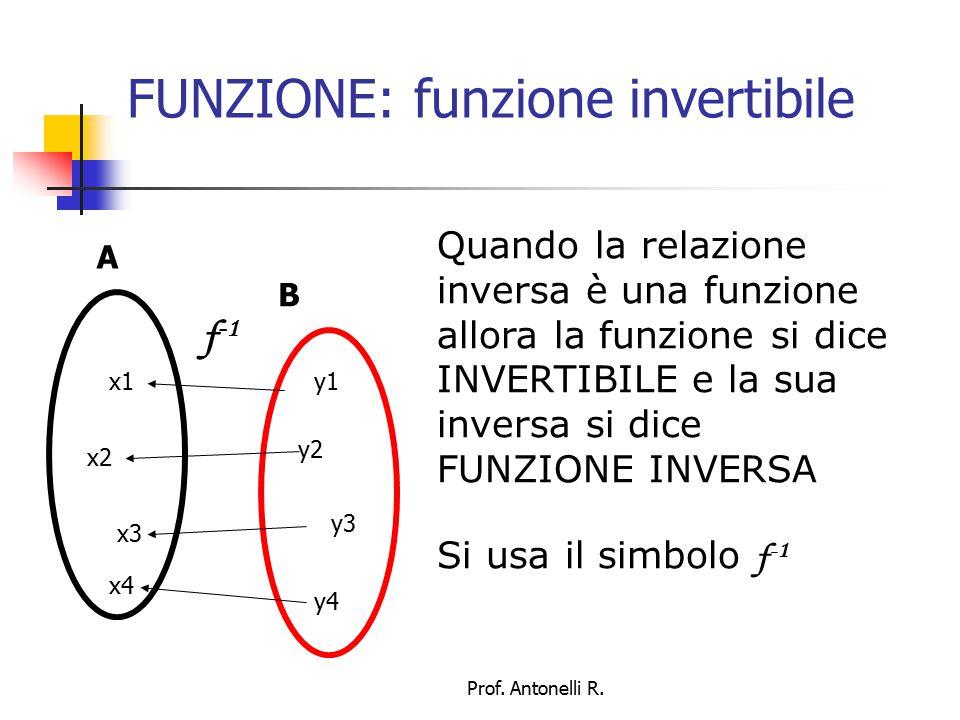 FUNZIONE: funzione invertibile Se una funzione è invertibile allora è univoca da B ad A; ma siccome lo è da A a B per definizione di funzione, allora: UNA FUNZIONE E' INVERTIBILE SE E SOLO SE E' BIUNIVOCA A B x1 x2 x3 y1 y2 y3 y4 f -1 x4 Prof.