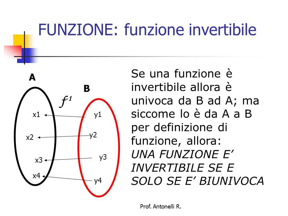 FUNZIONE: invertibilità e monotonia Una funzione crescente sarà anche biunivoca; infatti se x1>x2 allora f(x1)>f(x2), quindi non si verifica mai che assuma due volte lo stesso valore x1 f(x1) x2 f(x2) Prof.