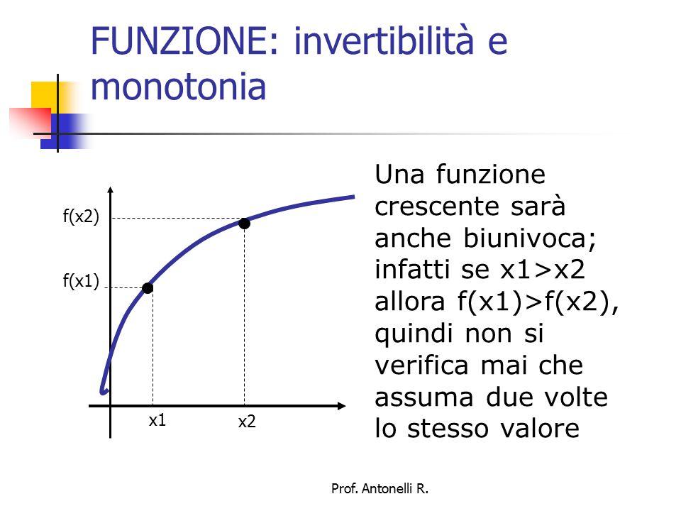 FUNZIONE: invertibilità e monotonia Lo stesso se la funzione è decrescente.