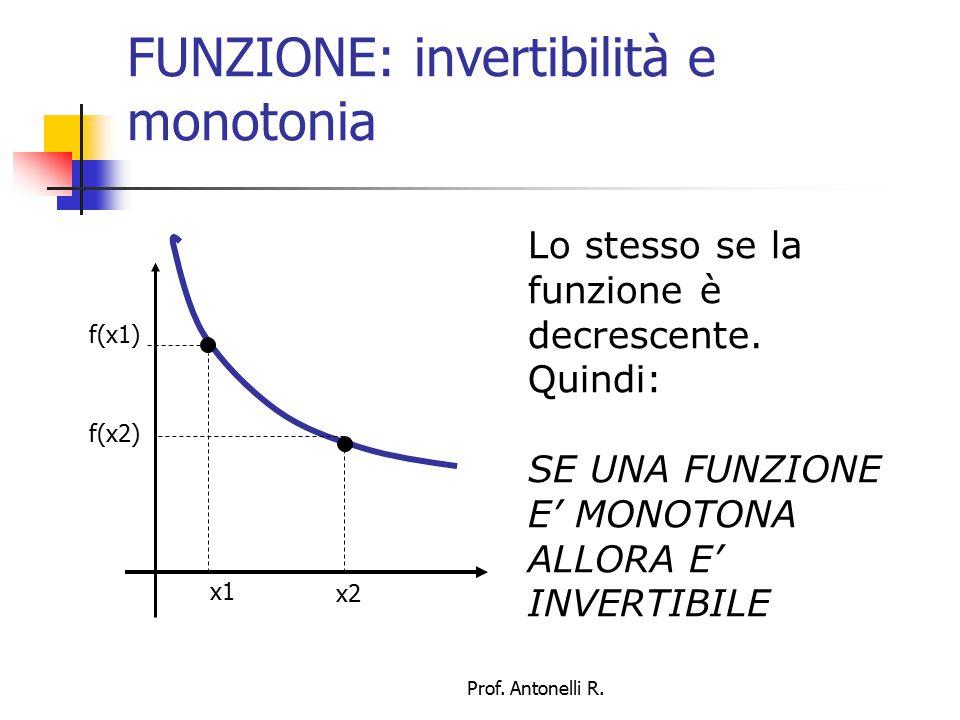 FUNZIONE: invertibilità e monotonia Non vale il viceversa; la funzione nel grafico non è monotona ma è invertibile; infatti non assume mai due volte lo stesso valore Prof.